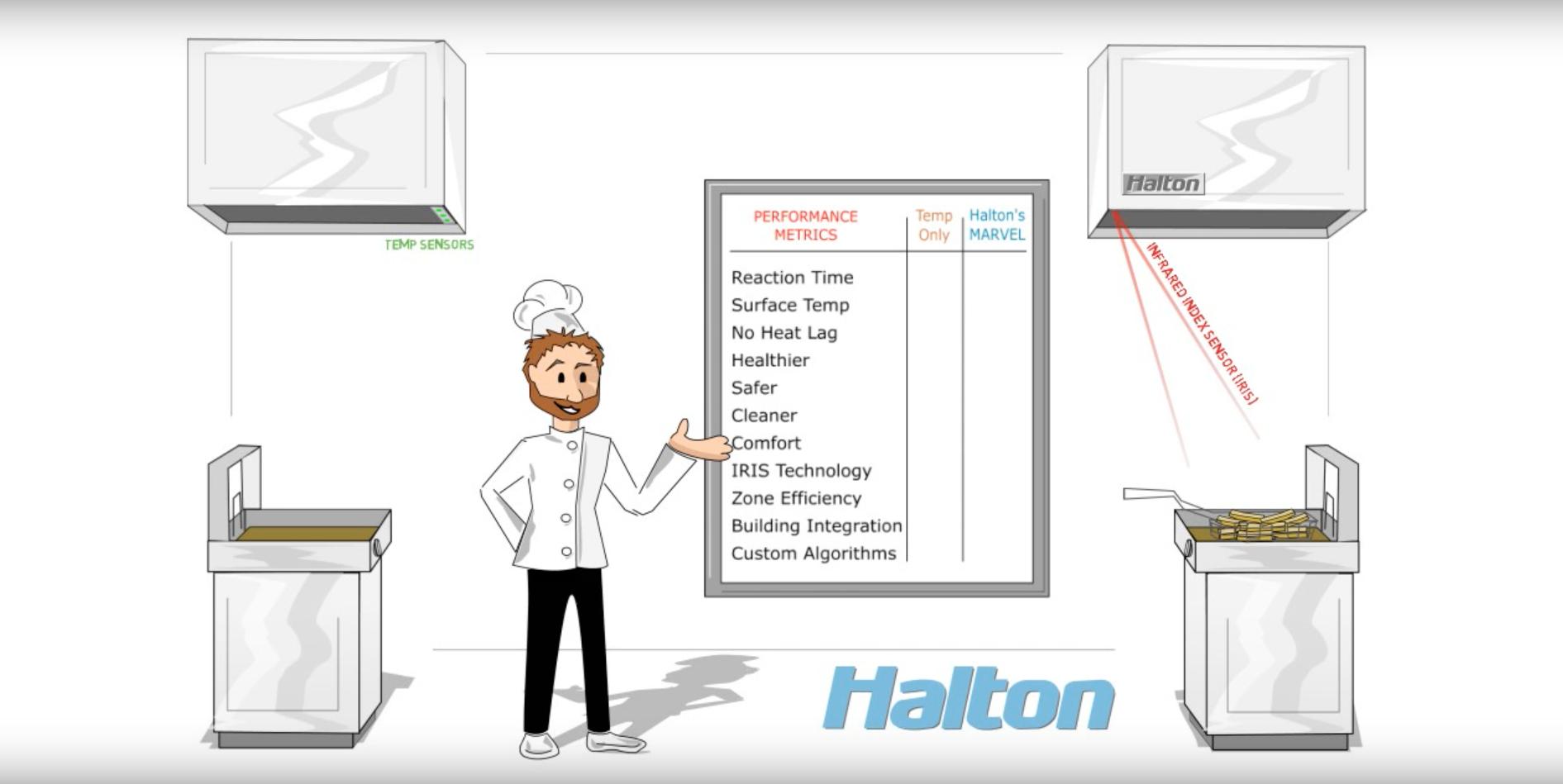 100 kitchen ventilation design kitchen most for Kitchen ventilation