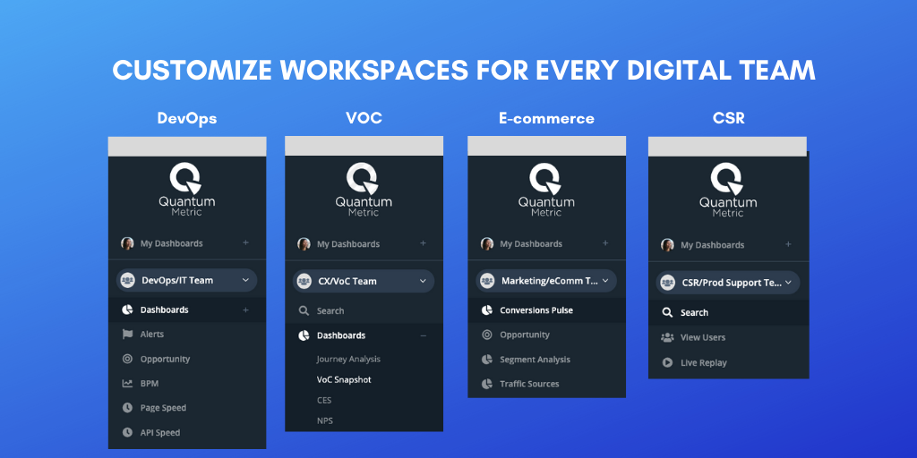 Customize workspaces for every digital team