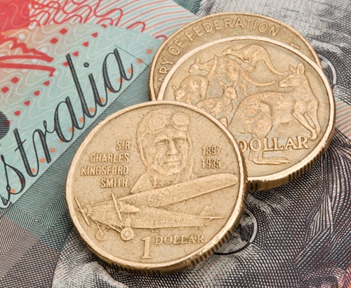 When to buy Australian Dollars in October?