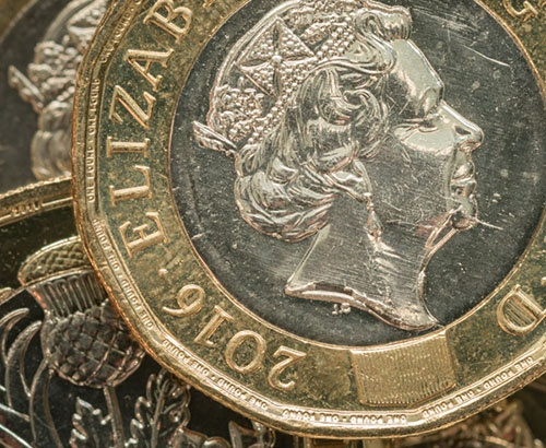 the outlook for pound sterling in march