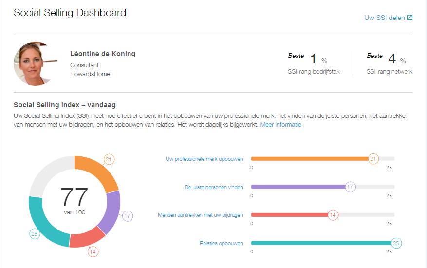 Social_Selling_Dashboard