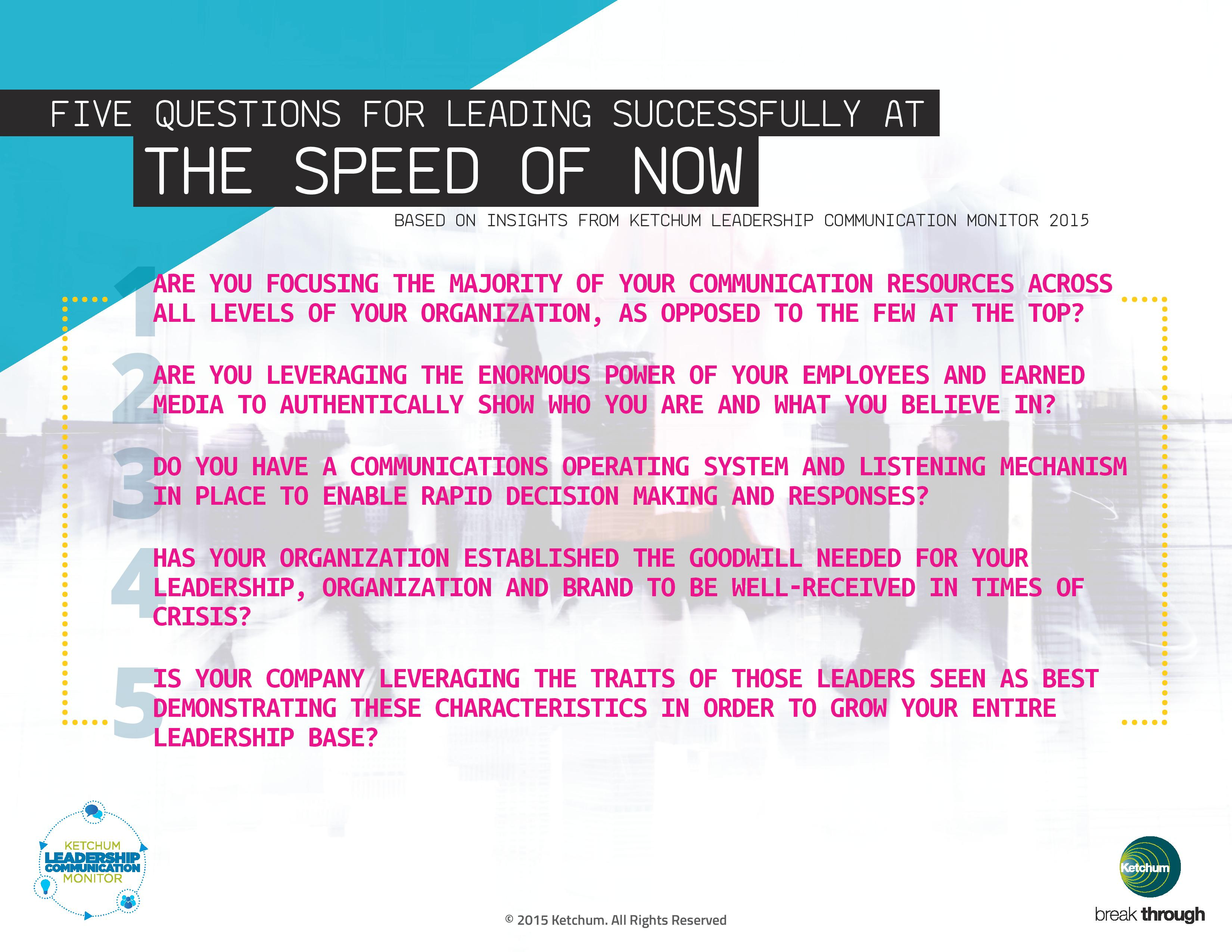 Choosing A Leadership Style