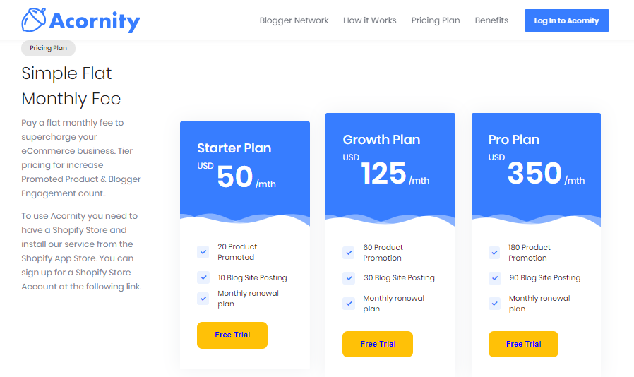 Acornity monthly subscription