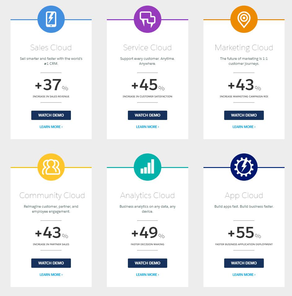 salesforce infographic