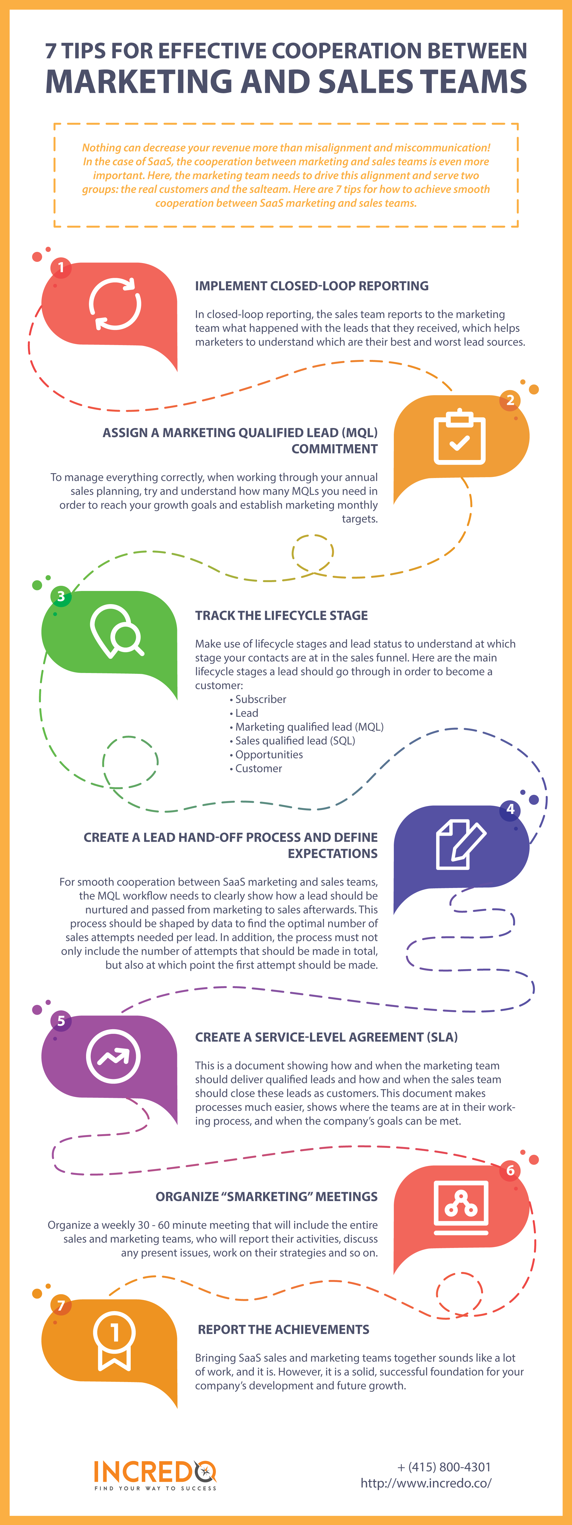 7 tips for effective cooperation between marketing and sales teams.png