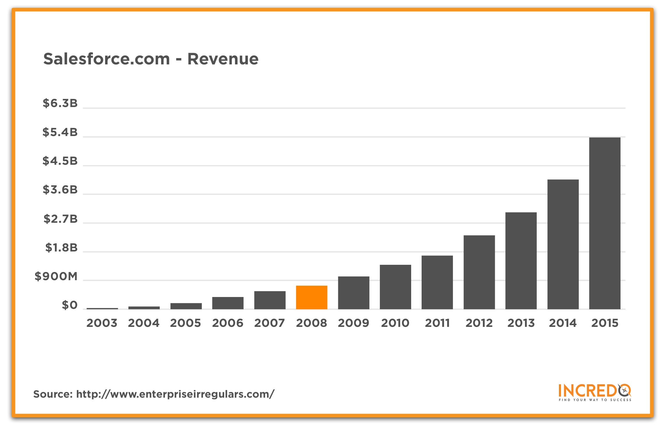 G1_3_success_stories_of_high_performing_SaaS_companies.png