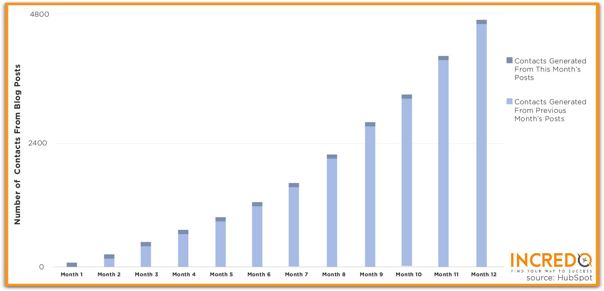 Graph_3-1.jpg