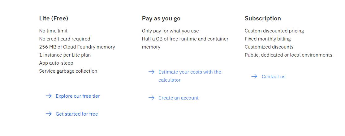 IBM subscription pricing model