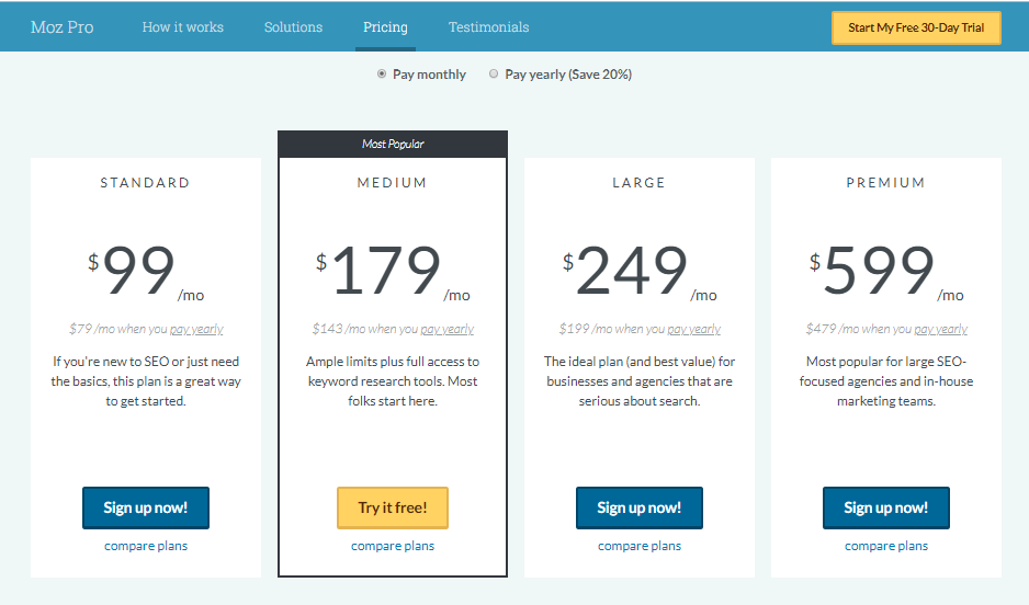 Moz subscription pricing model