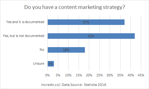 content_marketing_strategy.png