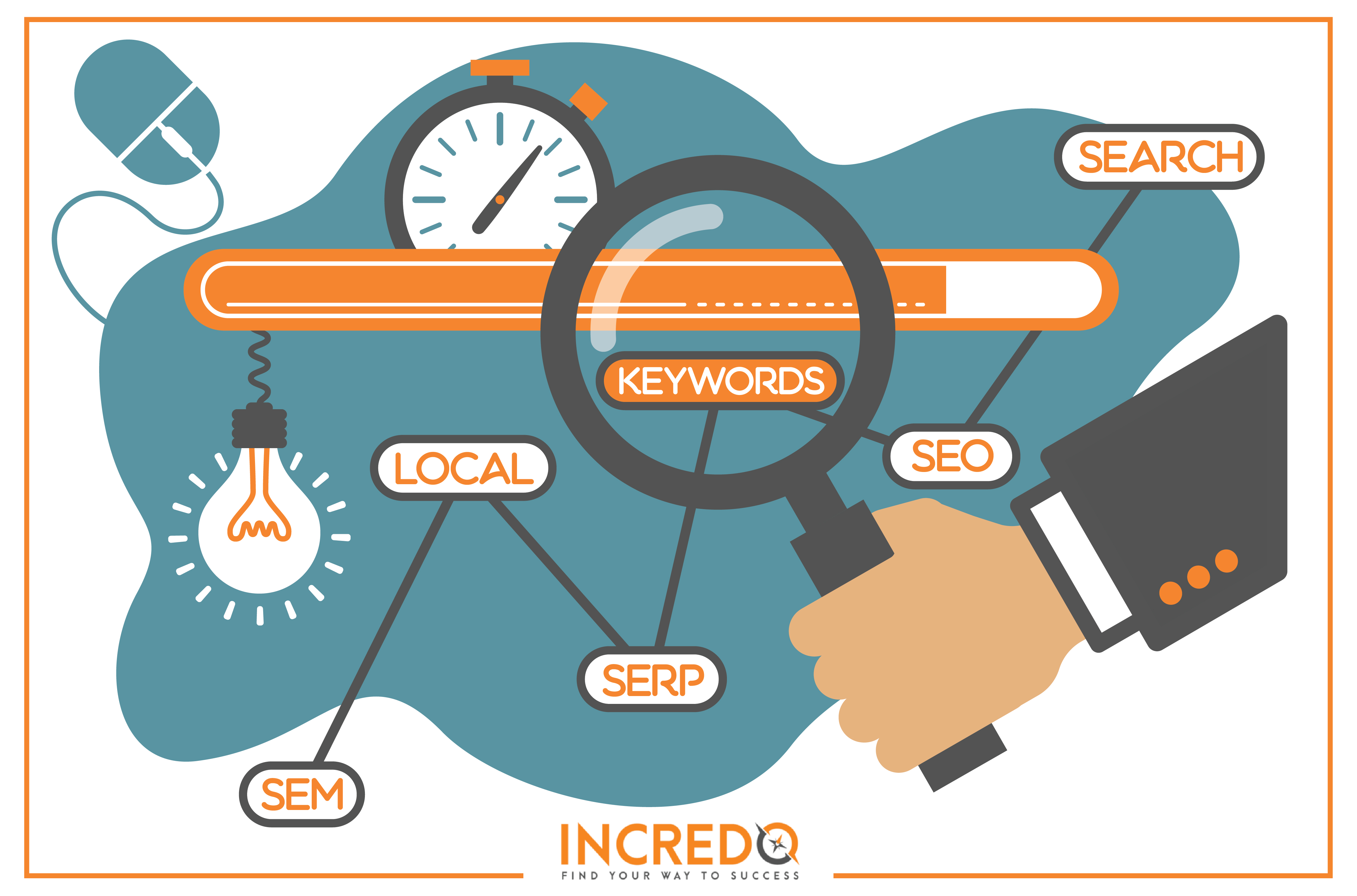 steps to apply keyword research