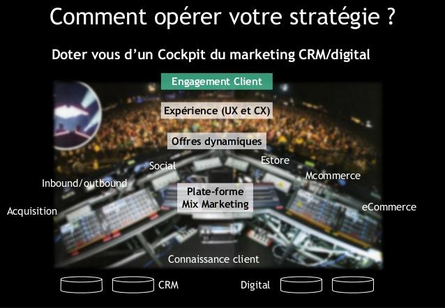 strategie customer centric