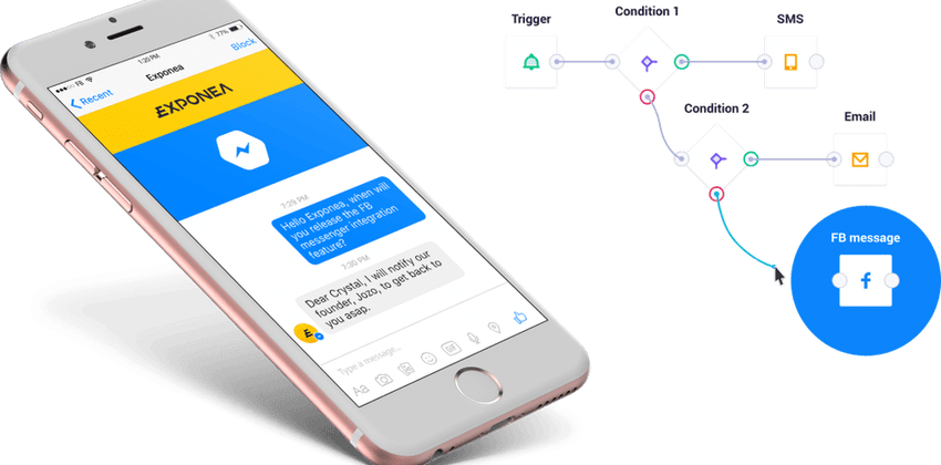 chatbot ou selfcare