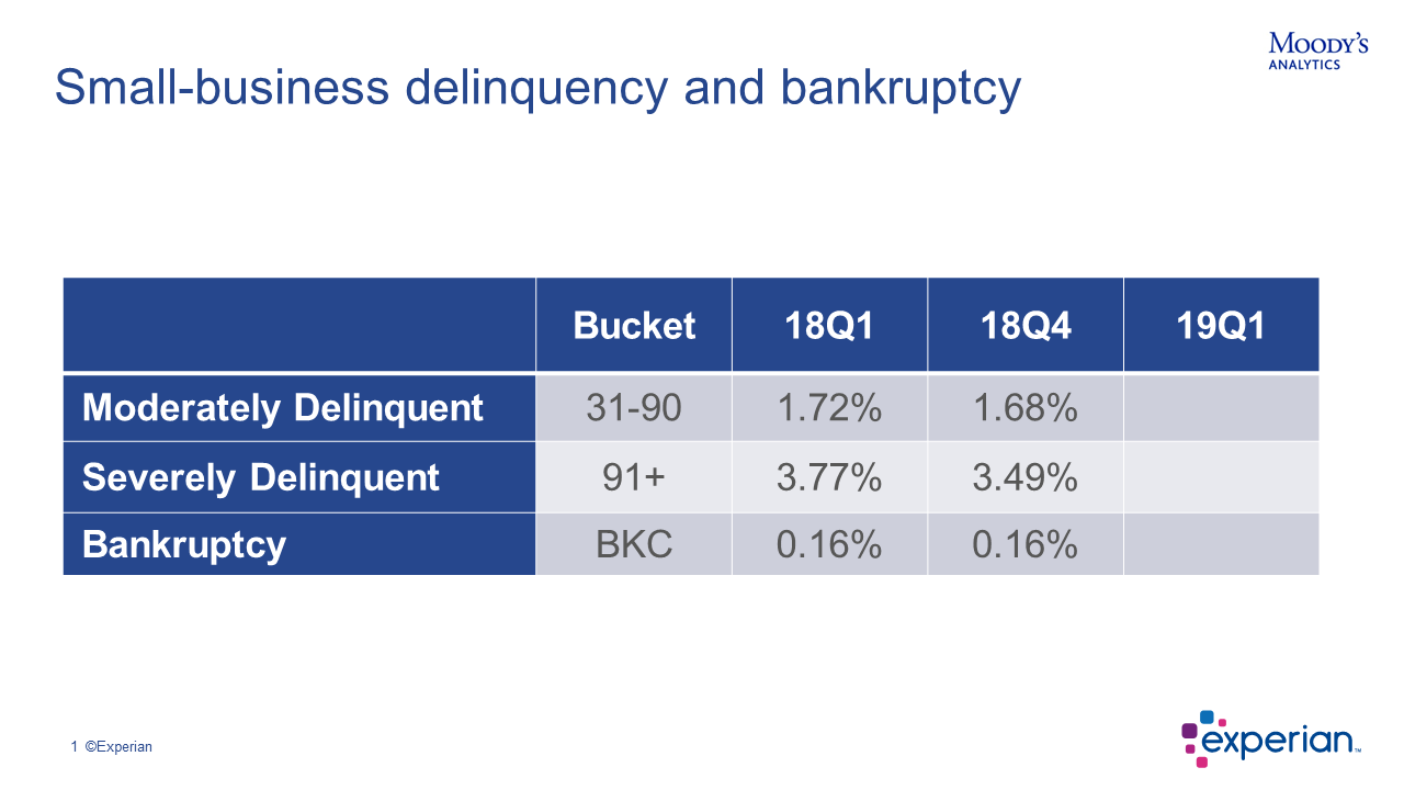 chart-msr-q1-2019-delinquency-table
