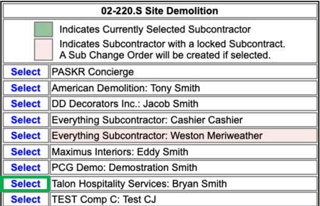 Select Subcontractor