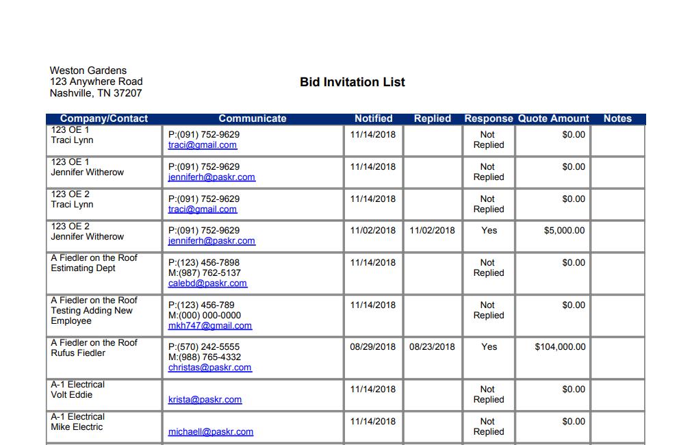 bid invitation list