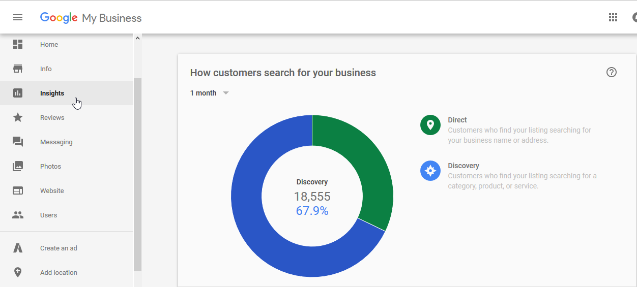 Reporting on Google My Business Listings