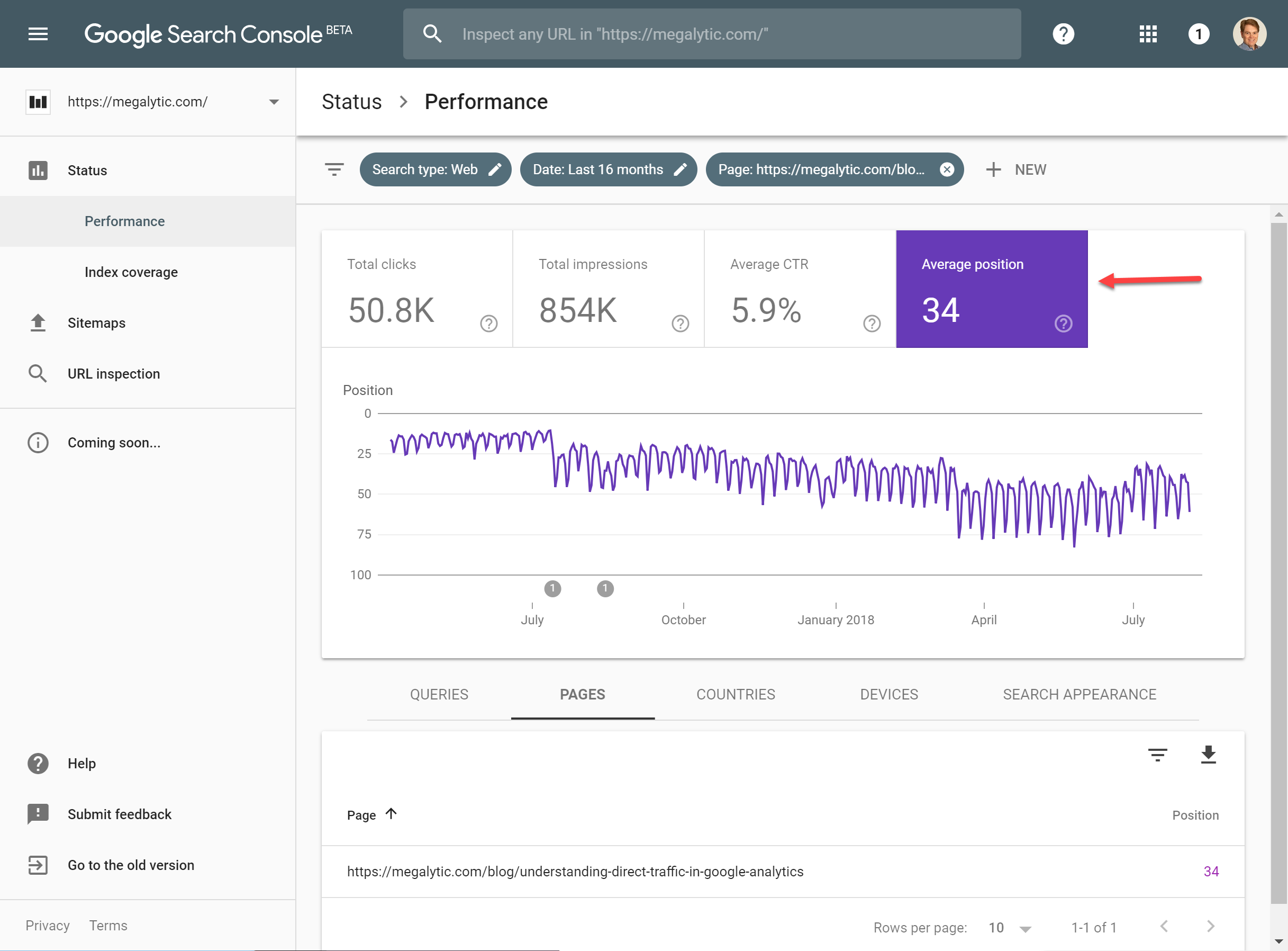 Google Search Console Data That Agencies Should Share With