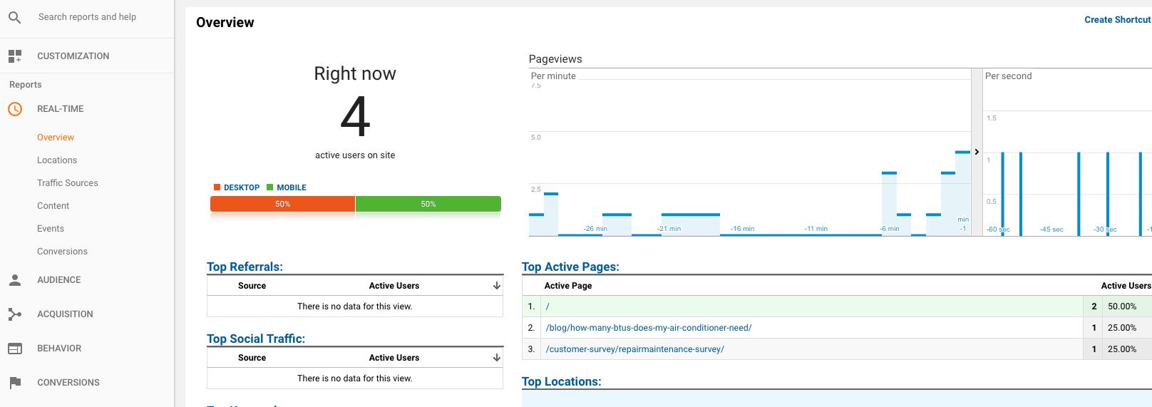 Google Analytics Account Löschen