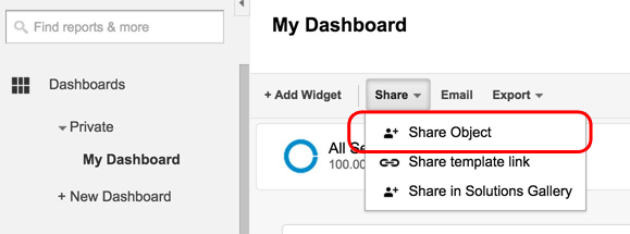 Google Analytics Dashboards or Reports - Which Is Better?