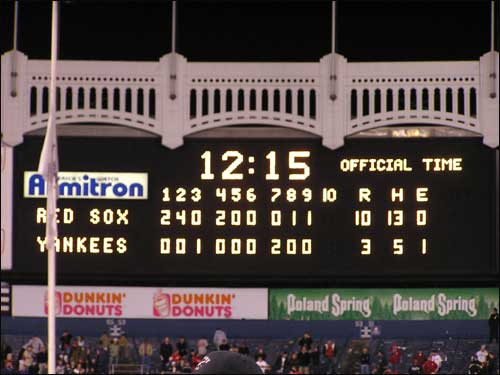 Google Analytics Dashboards or Reports - Which Is Better?  Yankees