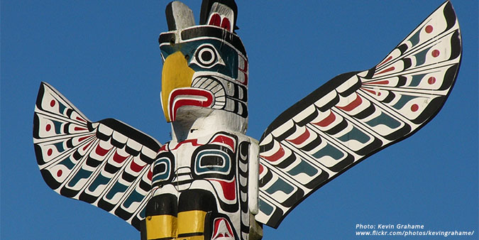 the it totem pole and the information professional