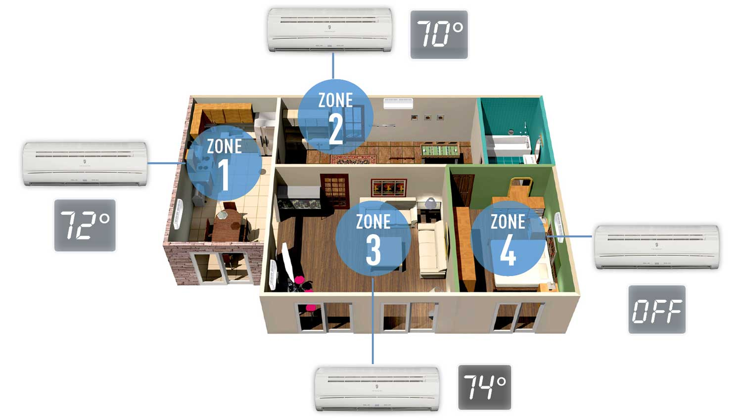 What A Mitsubishi Ductless Mini Split System Costs Around