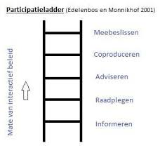 informeren als eerste stap op de participatieladder