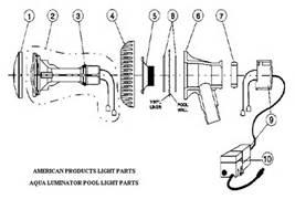 aqualuminator1 how to install an aqualuminator above ground pool light