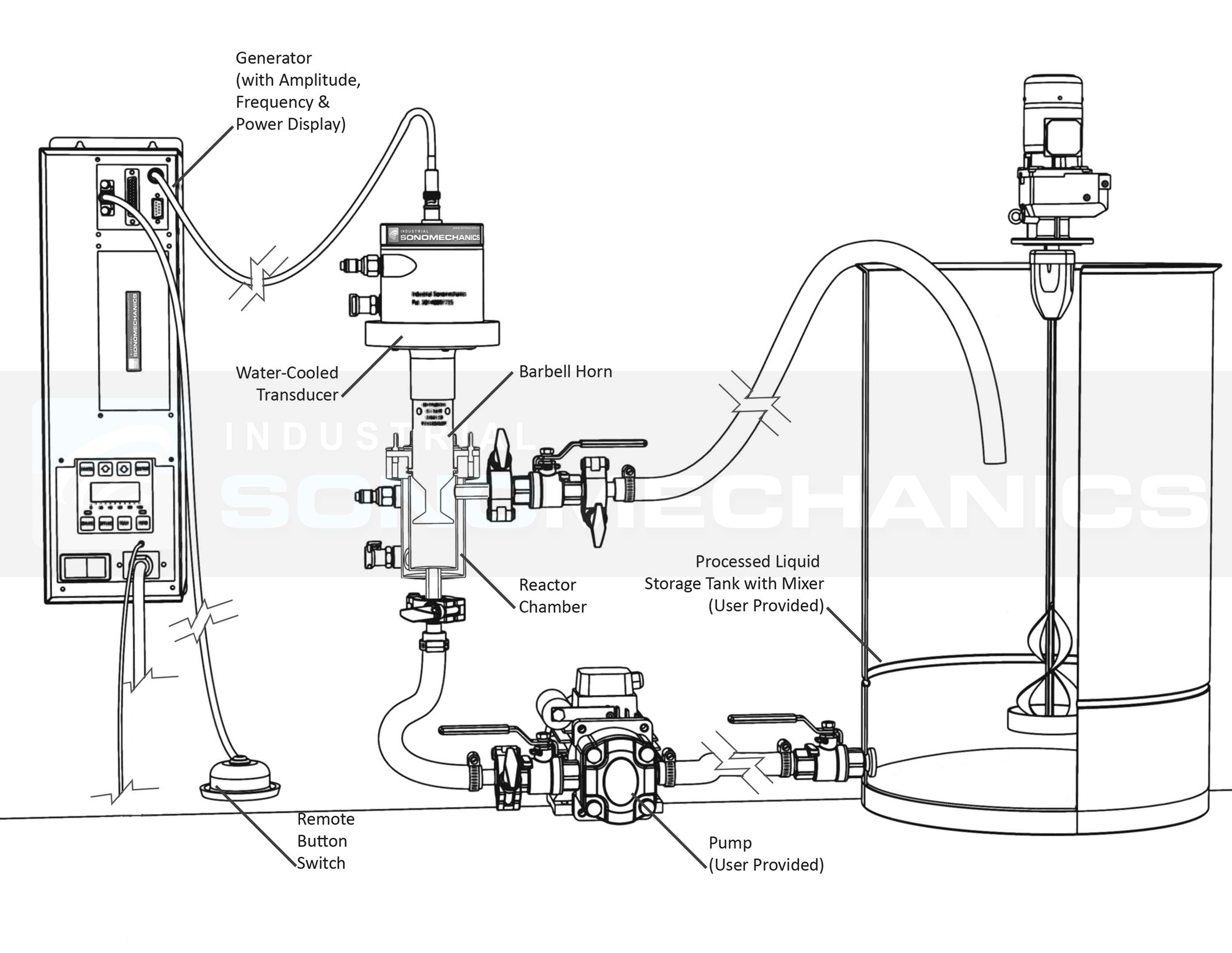 Ultrasonic Dispersing and Wet-milling of Calcium Carbonate