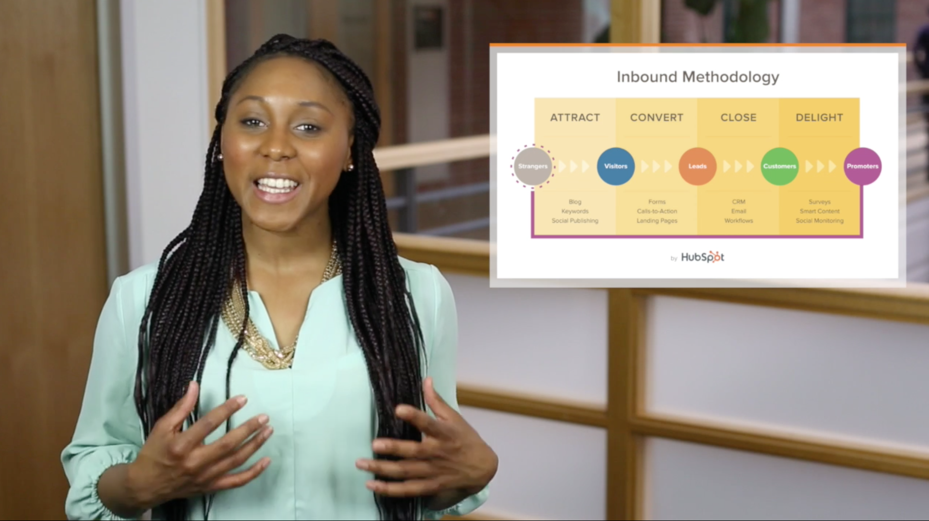 Social Media Training Video from HubSpot