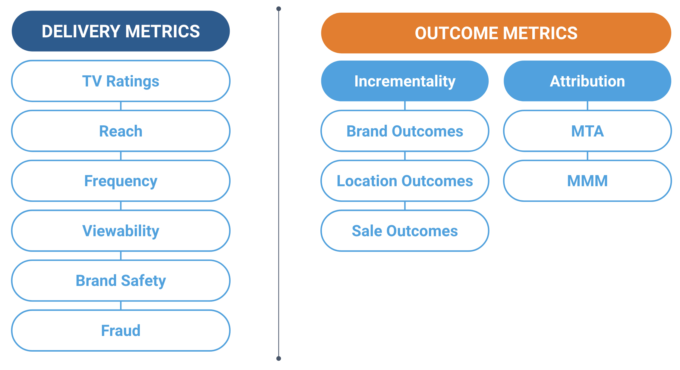 Metrics_graphic