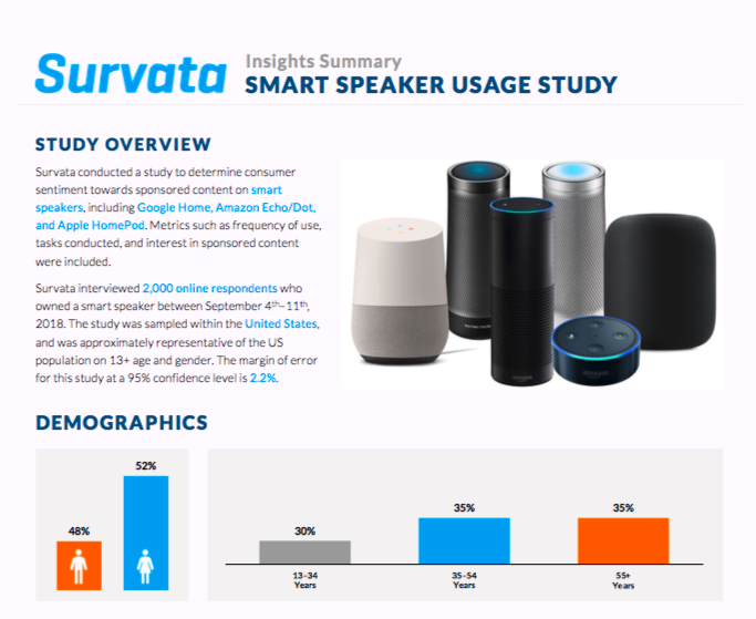 survata-smart-speaker-header