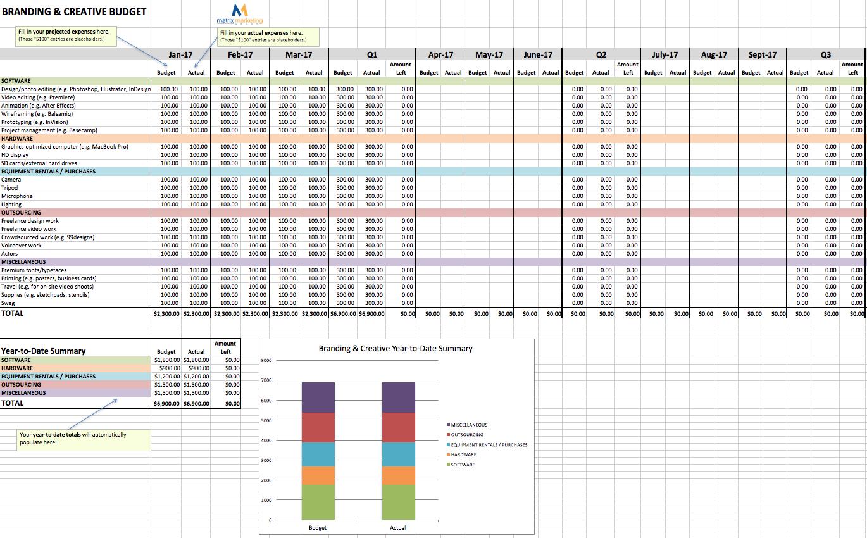 marketing budget templates 9 templates matrix marketing group