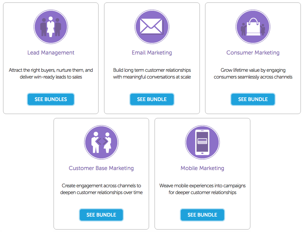 Marketo Pricing Packages