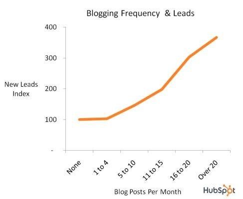 B2B_blogging.jpg