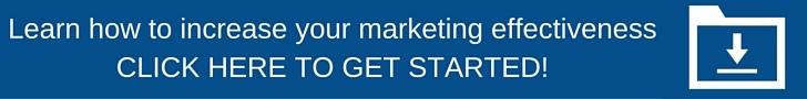 Marketing Effectiveness Model