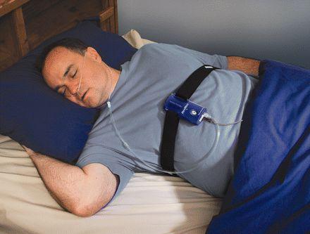 Stupendous Master Home Sleep Testing Procedures And Policies Download Free Architecture Designs Scobabritishbridgeorg