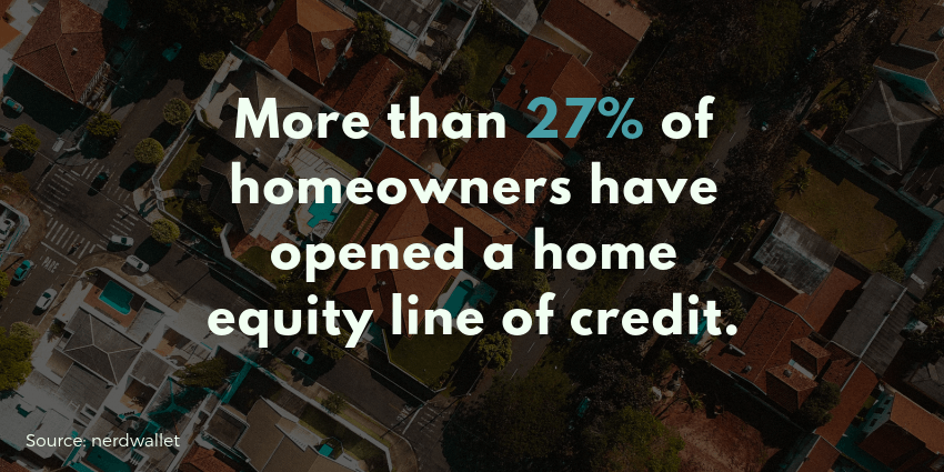 27 of homeowners have opened a home equity line of credit (3) (1)