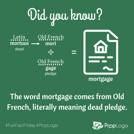 The word mortgage literally means dead pledge
