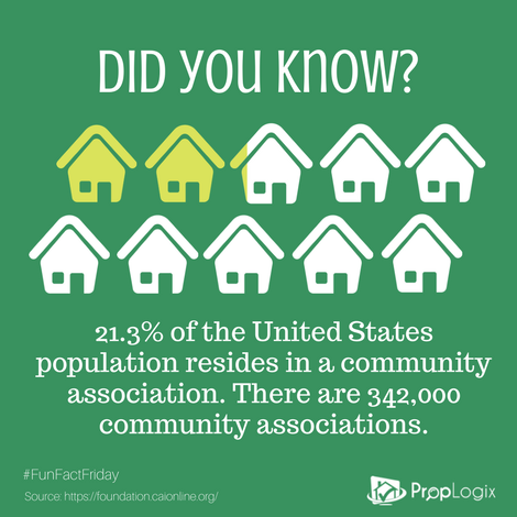 There are 342,000 community associations in the US