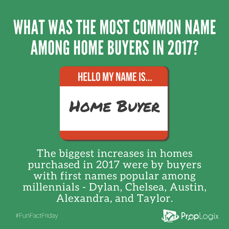 Fun Fact Friday - Most common name of home buyers