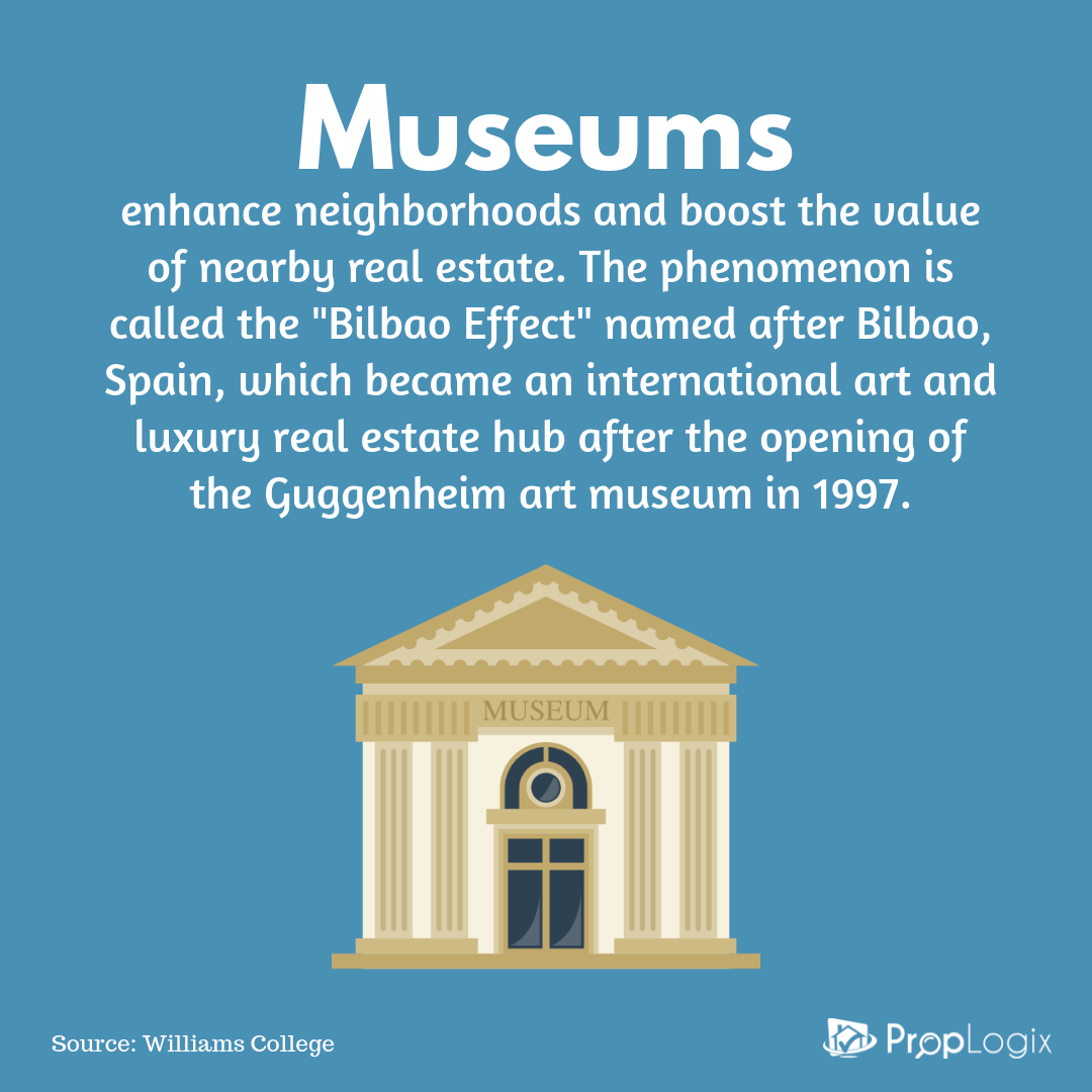 museums increase property values (1)