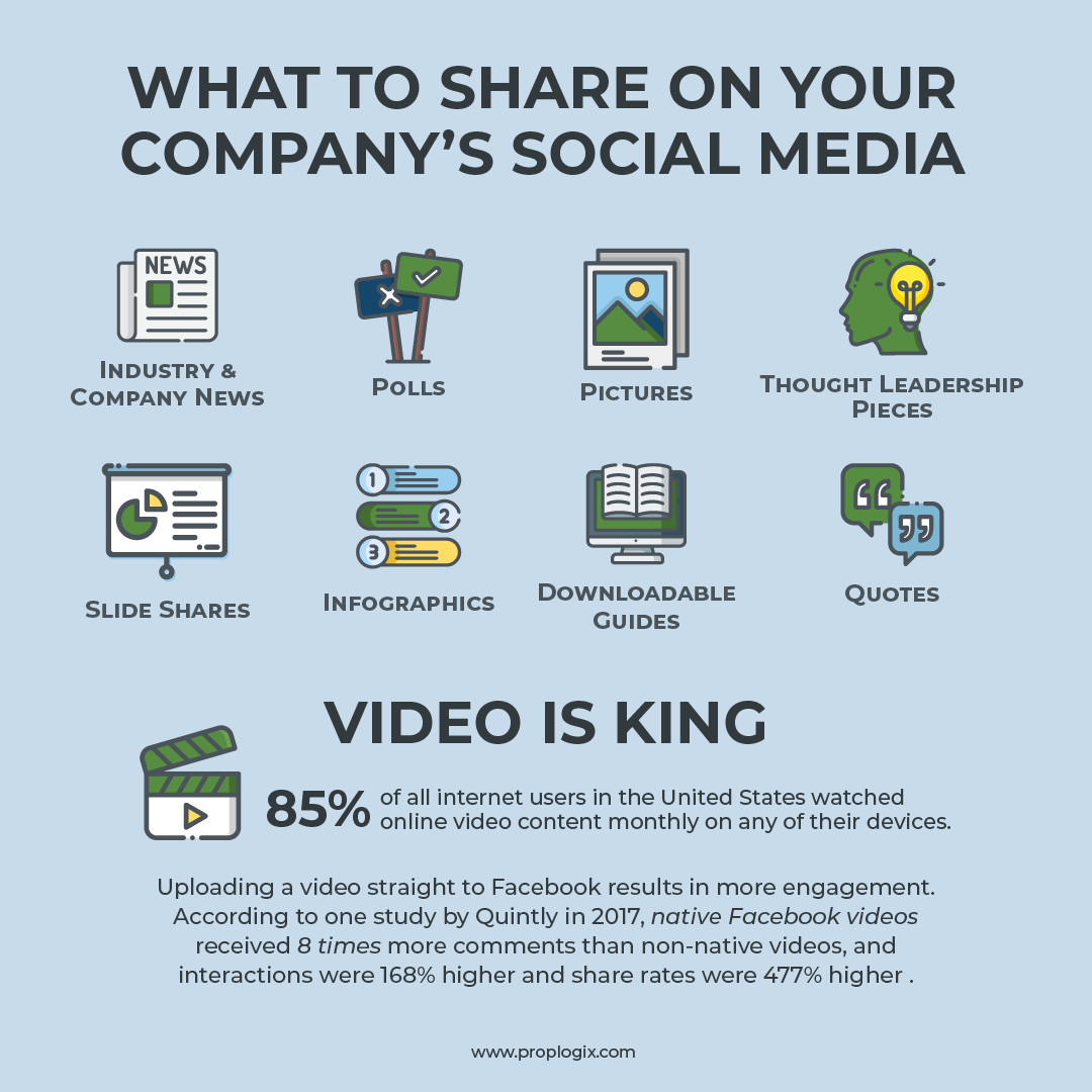 What your title company should share on social media