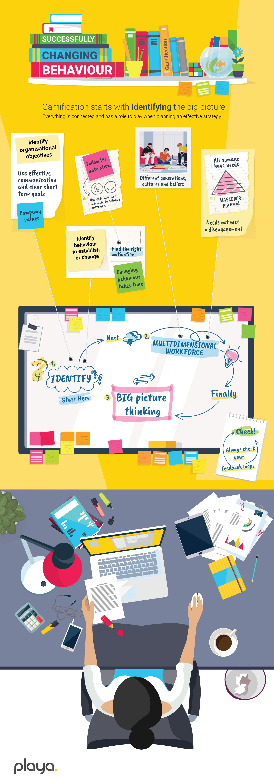 Infographic_Behaviour_Change