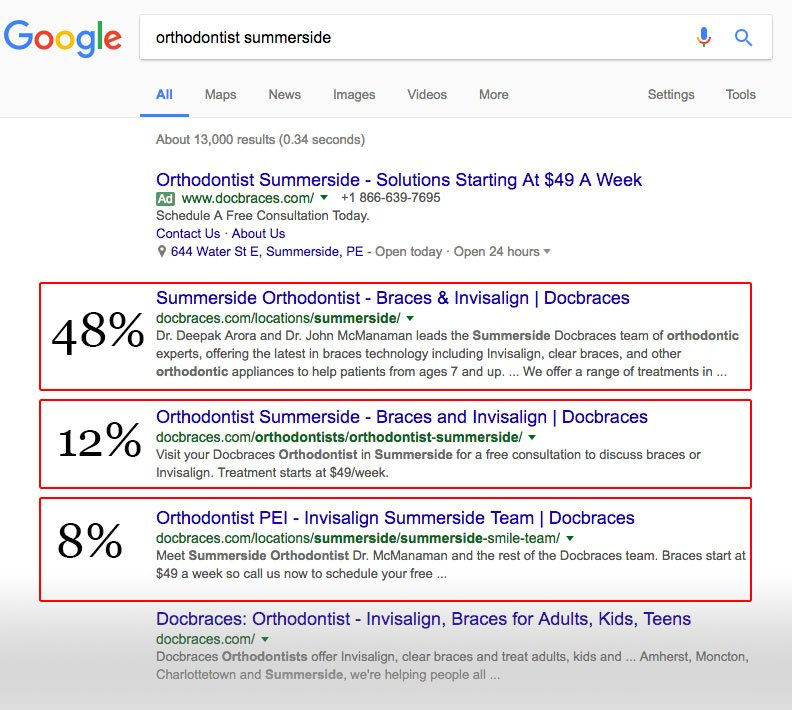 Orthodontist Summerside Search Results Organic