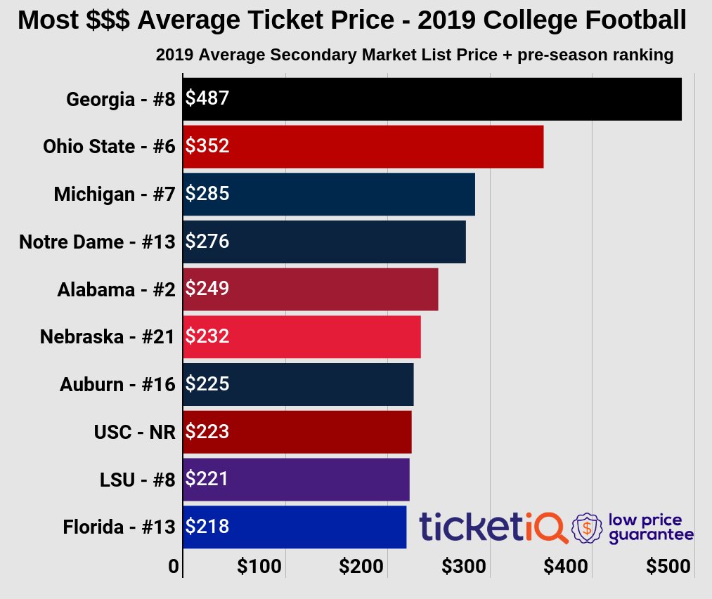 2019-top-ten-college-football-teams-3