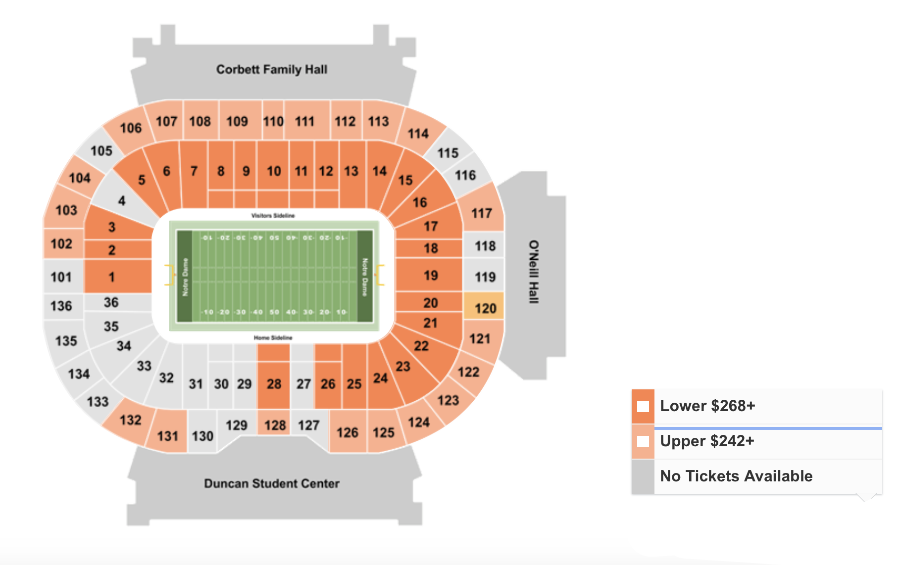 How To Find The Cheapest Notre Dame vs USC Football Tickets + Face Value Options