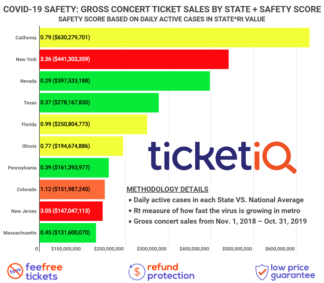 State Safety Score Editable-Recovered