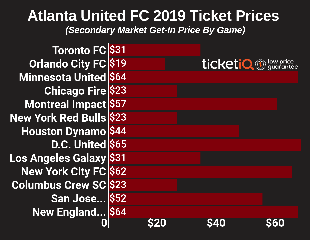 atlanta-united-2019
